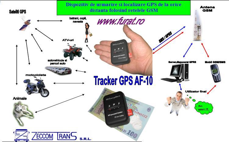 schema-tracker-gps.JPG