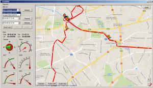 monitorizare GPS FuratPro